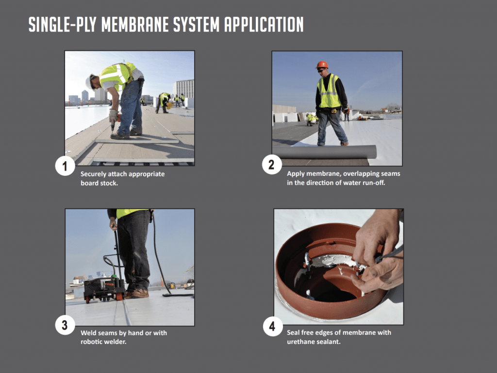 single-ply roof membrane system.