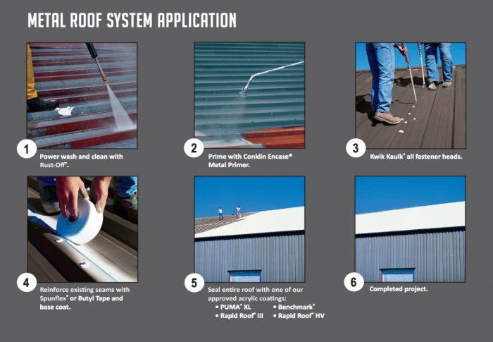 Metal roof restoration application steps.